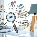 Looking for the best SEO service providers in Ahmedabad, India? Follow on…to know what you need to do!
