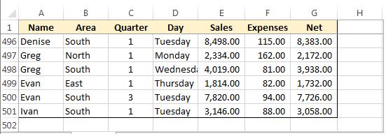 Input data for pivot tables