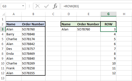 Image showing example of ROW formula