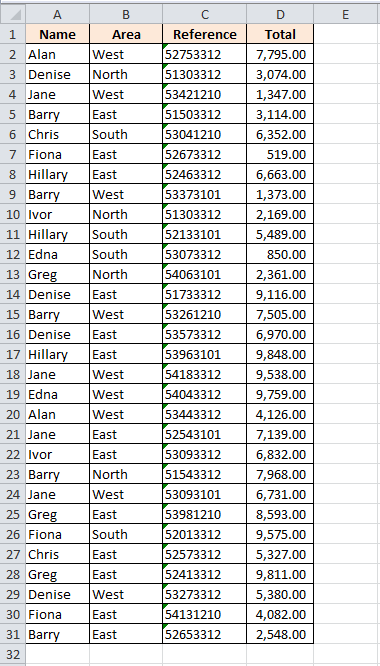 table of data for countifs formula