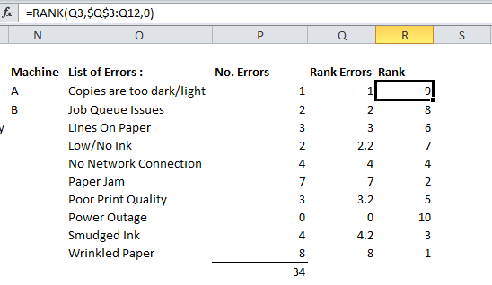 formula ranking our oee errors