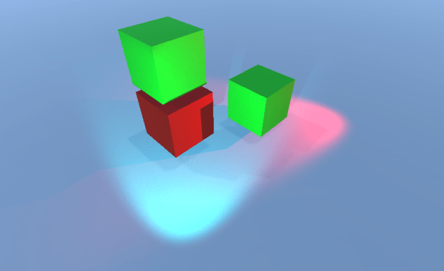 Choosing Between Forward or Deferred Rendering Paths in Unity3D
