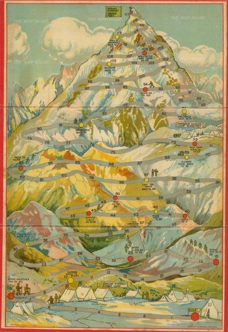 Everest Game board