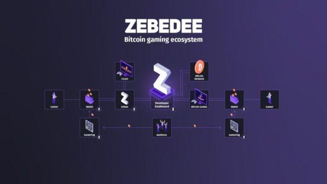 Zebedee