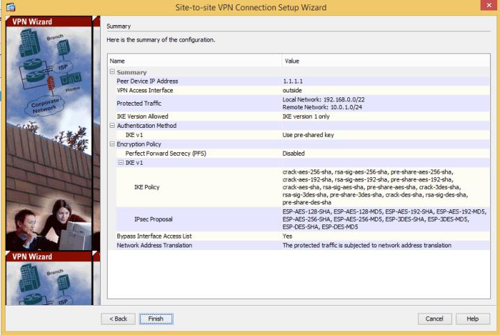 Site-to-Site VPN between Cisco ASA and Meraki MX: The KB I