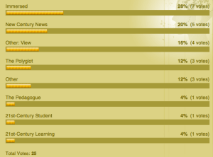 Voting results. Thank for your participation :)!