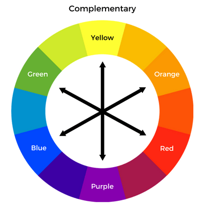 Image result for complementary color