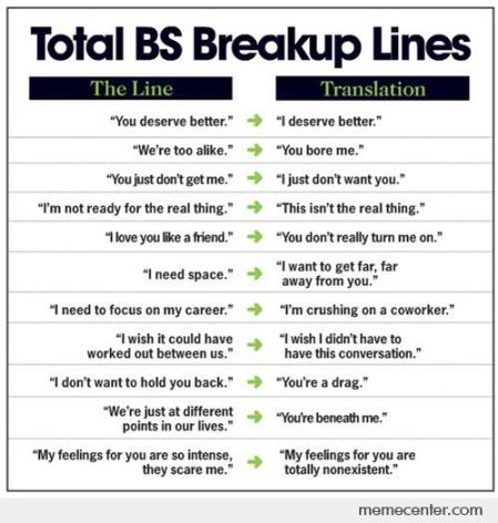 Break-up-lines-Real-Meanings_o_91704
