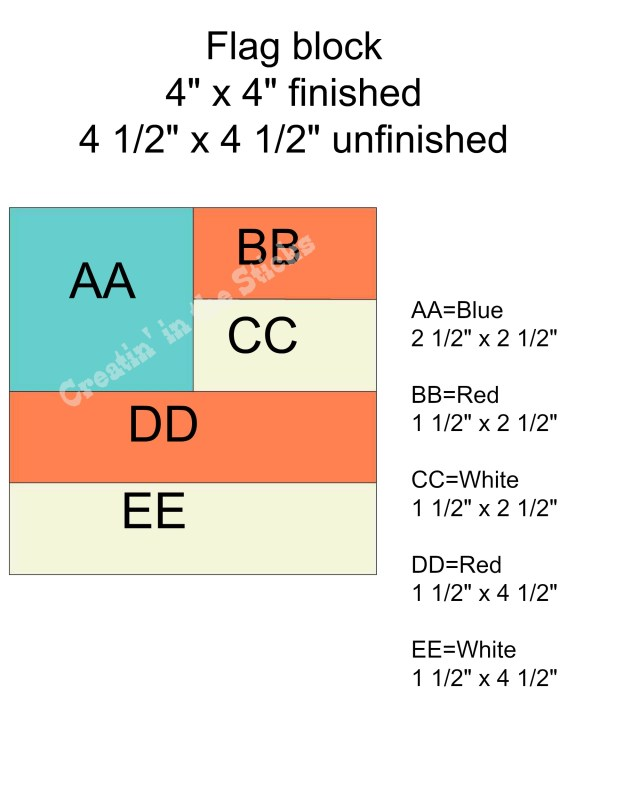 littleflagblockdiagram
