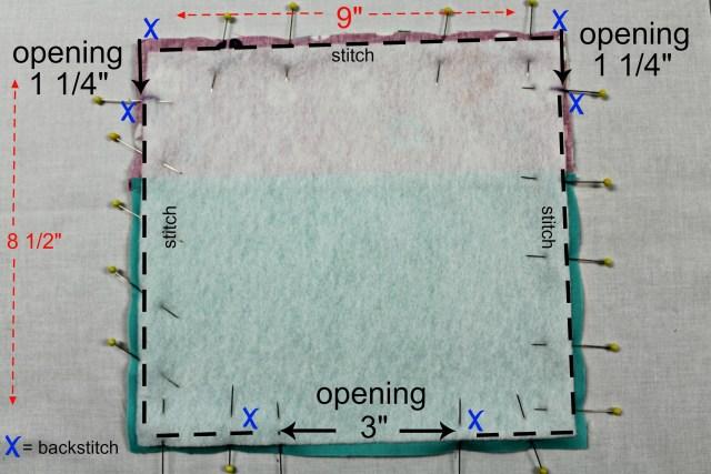 stitchingdiagram