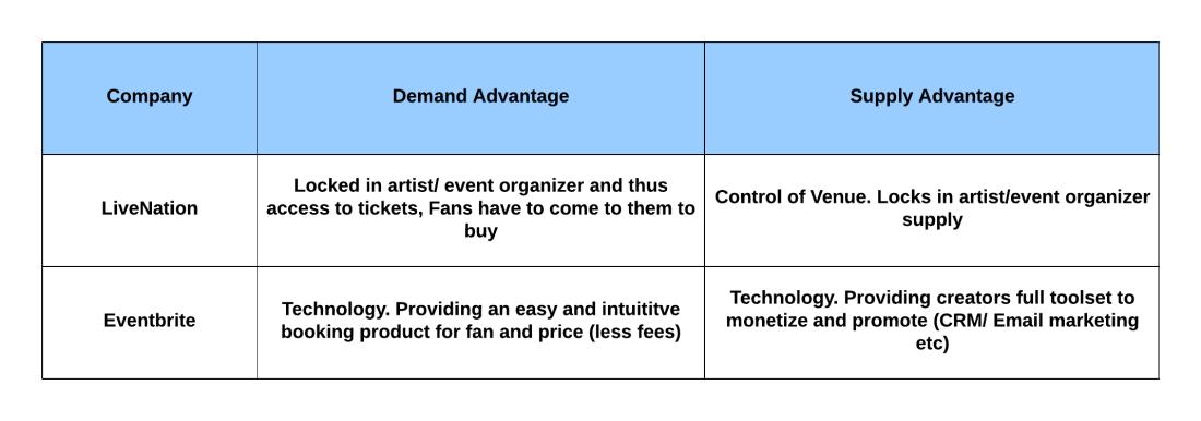 LiveNation Model - Page 5