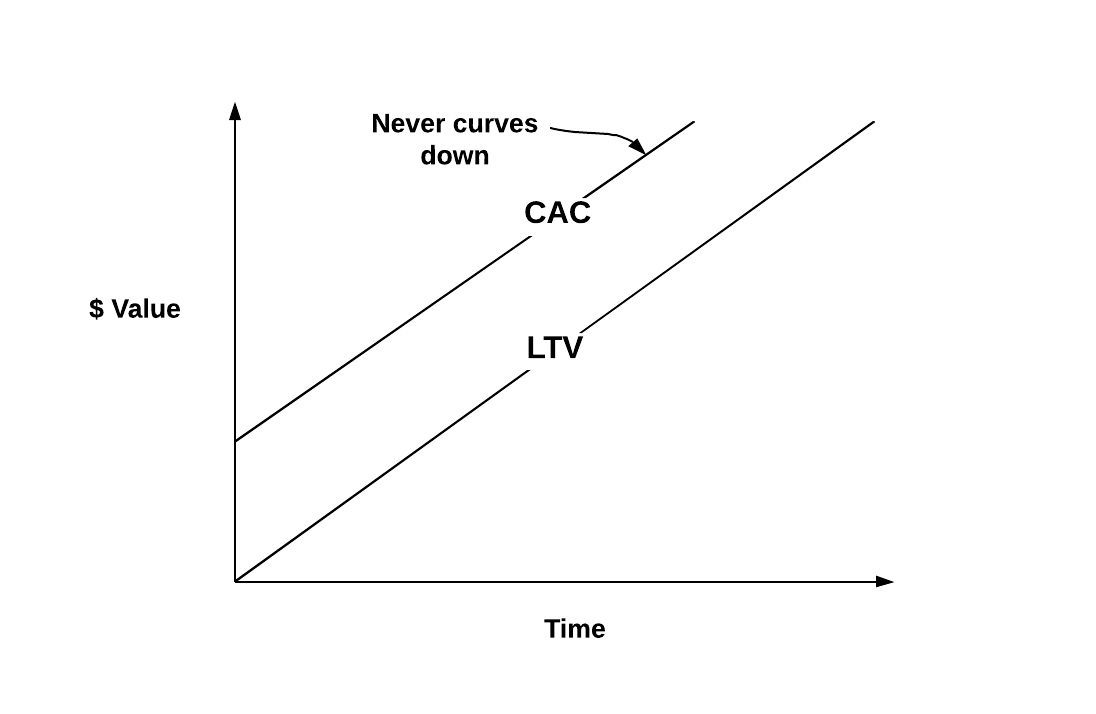 Channel_cac_never