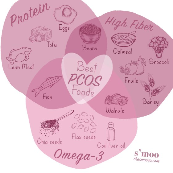Let's get cooking! These are best foods to eat when managing PCOS.