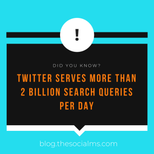 Twitter serves more than 2 billion search queries per day