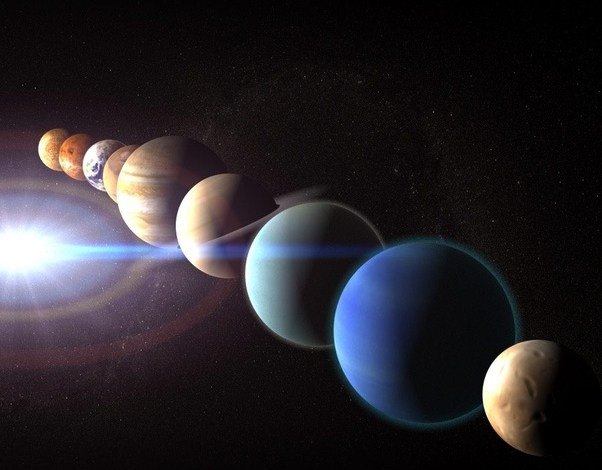 Photo of Four Planets Conjunction & the Pandemic
