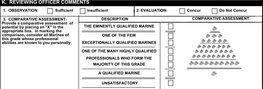 USMC Fitness Report (1610), NAVMC 10835 (REV. 7-11), Section K.3 Comparative Assessment