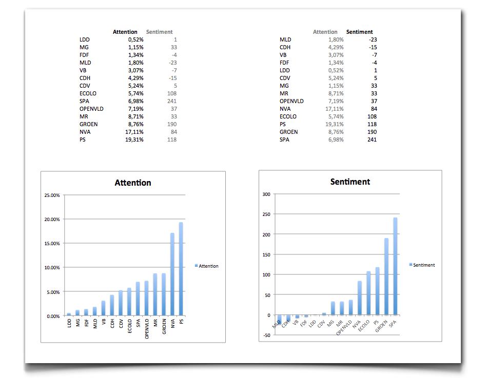 Data 20120827-20120915