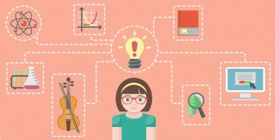 Recursos competencia emprendedora | Tiching