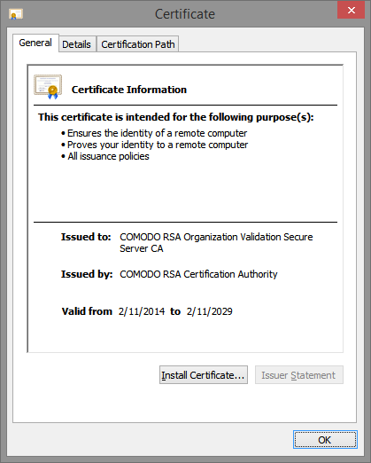 Certificate panel