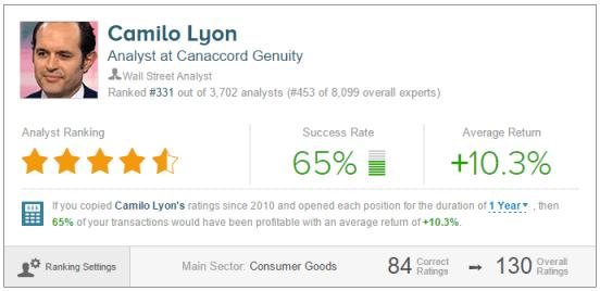Camilo Lyon