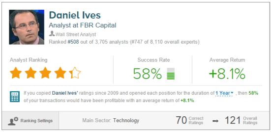 daniel Ives