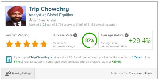 Trip Chowdhry