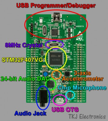 Getting Started with the STM32F4-Discovery + Ubuntu 14 04