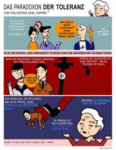 Das Paradoxon der Toleranz