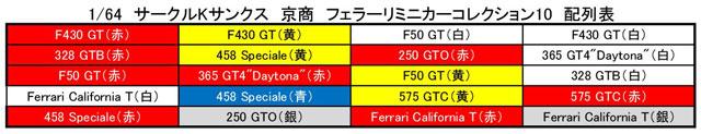 サークルKミニカー配列表