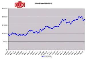 SW Florida Real Estate Market Shows Healthy Signs