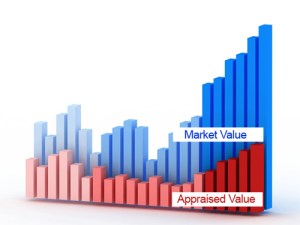 Real Estate Appraisal Values Lag Behind Market