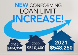 Conventional Loan Limits Increase to $548,250 in Lee County