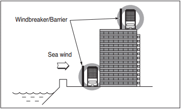 Diagram of a windbreaker/barrier and mini split unit