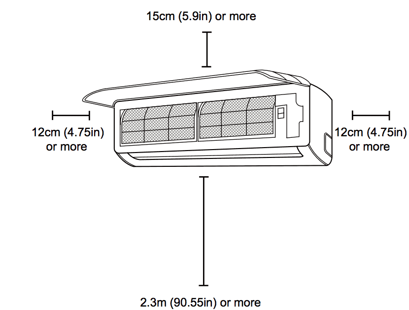 ductless ac mini split installation how to install, diy placement Mini Split Display image of indoor mini split unit