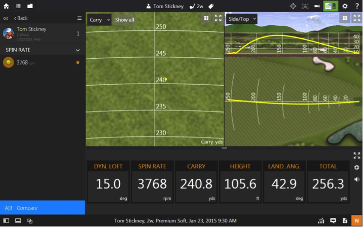 Dynamic Loft and Spin Rate on Height and Landing Angle 2