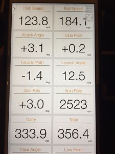 Rory Mcilroy TrackMan Numbers
