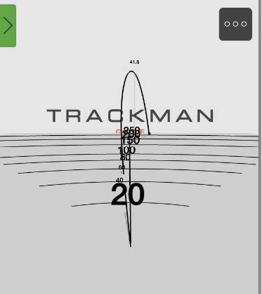 TrackMan - How's My Stirke Slice?