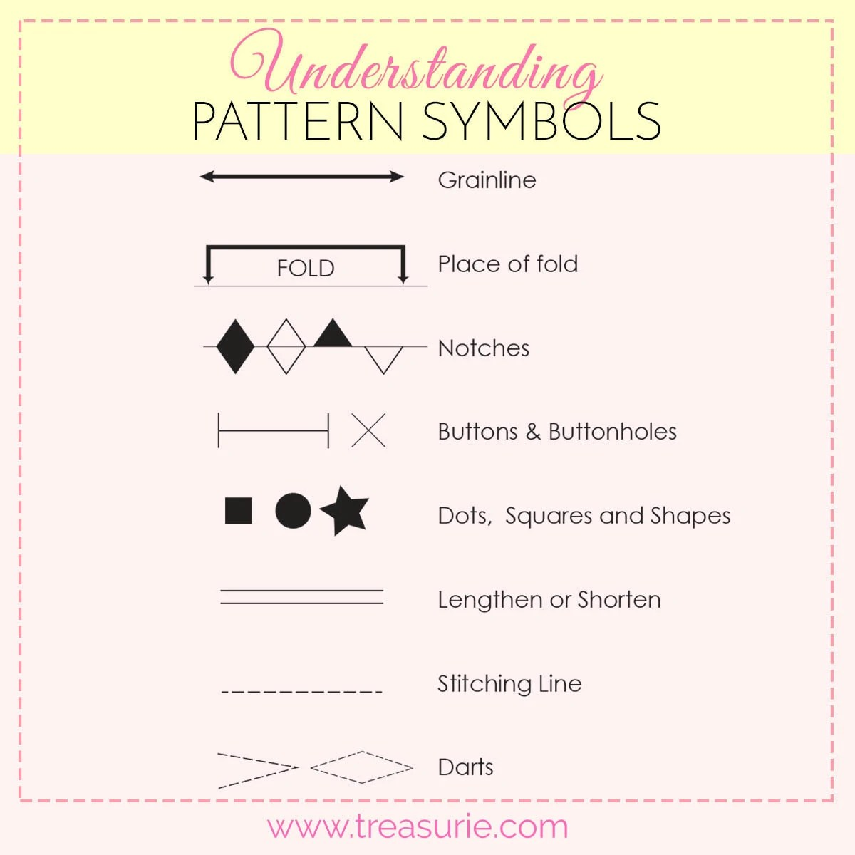 Sewing Pattern Symbols Guide