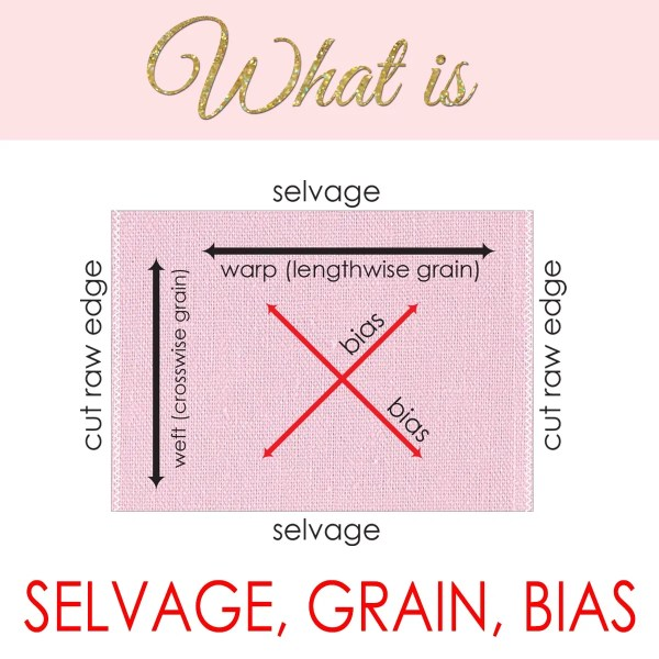 What is Selvage, Grain and Bias: Sewing Terms Explained