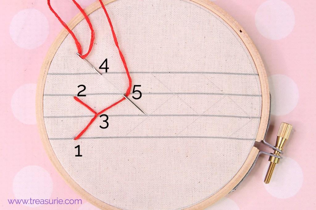 feather stitch step 3