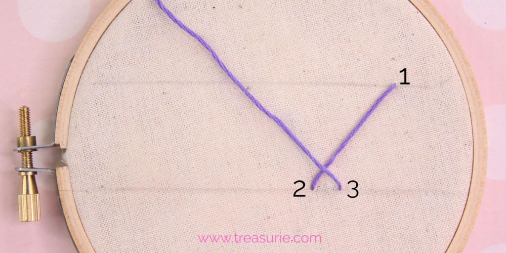 herringbone stitch step 2