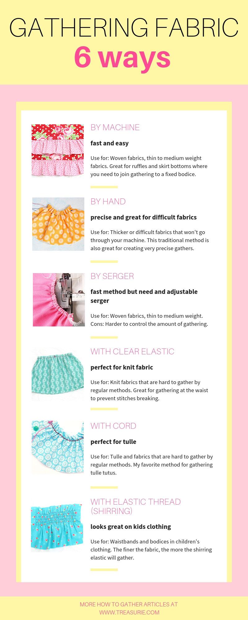 , gathering fabric, gathering stitch, how to gather
