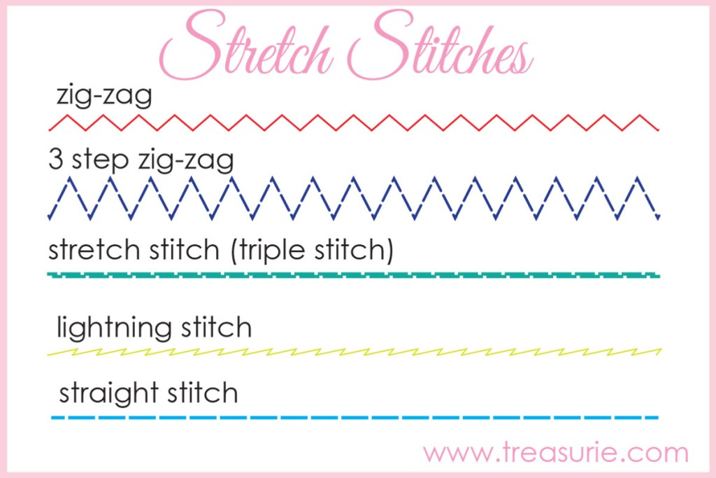 how to sew stretch fabric with a regular machine, stretch stitches