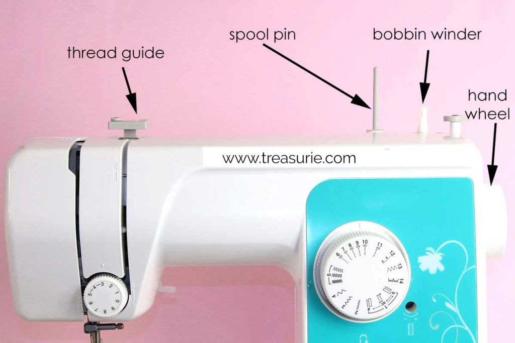 how to wind a bobbin