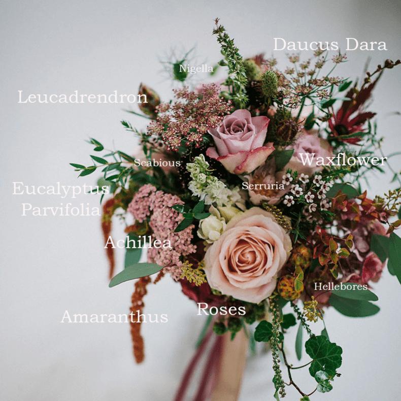 Learn what is in this week's bouquet breakdown