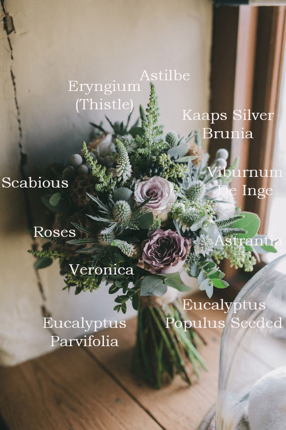 Bouquet Breakdown - Pinterest Love My Dress Vicki and Chris 3.png