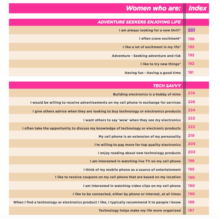 Women's Health Magazine Media Kit