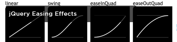jQuery-Easing-Effects--