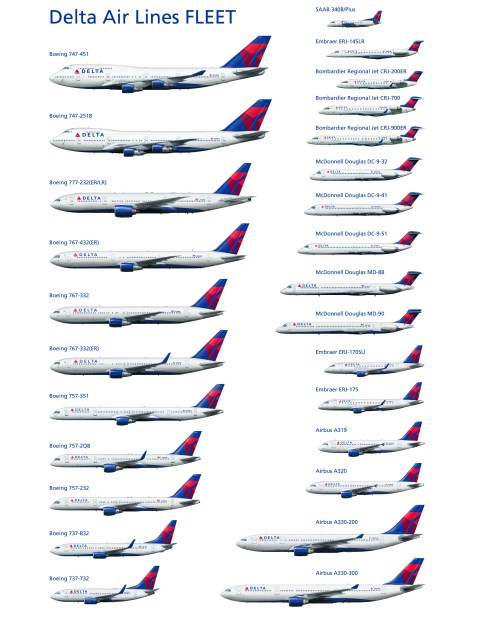 Delta is the US second oldest fleet