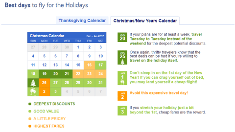 Best days to fly for Christmas travel